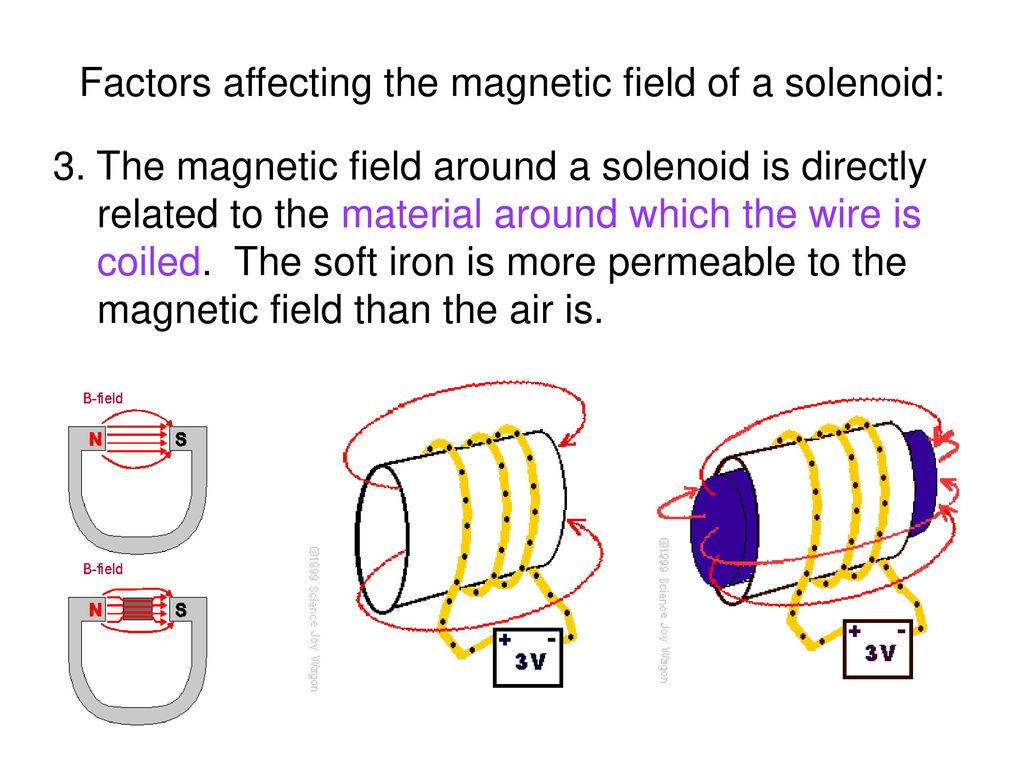 factors affecting wire Factors affecting the resistance of wire essay investigate the factors that affect the resistance in a conductor the main factors that affect the resistance in a conductor are: length temperature cross sectional area material magnetism the factor that we are going to change is the cross sectional area.