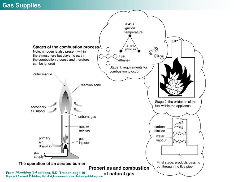 photonics of biopolymers 2002