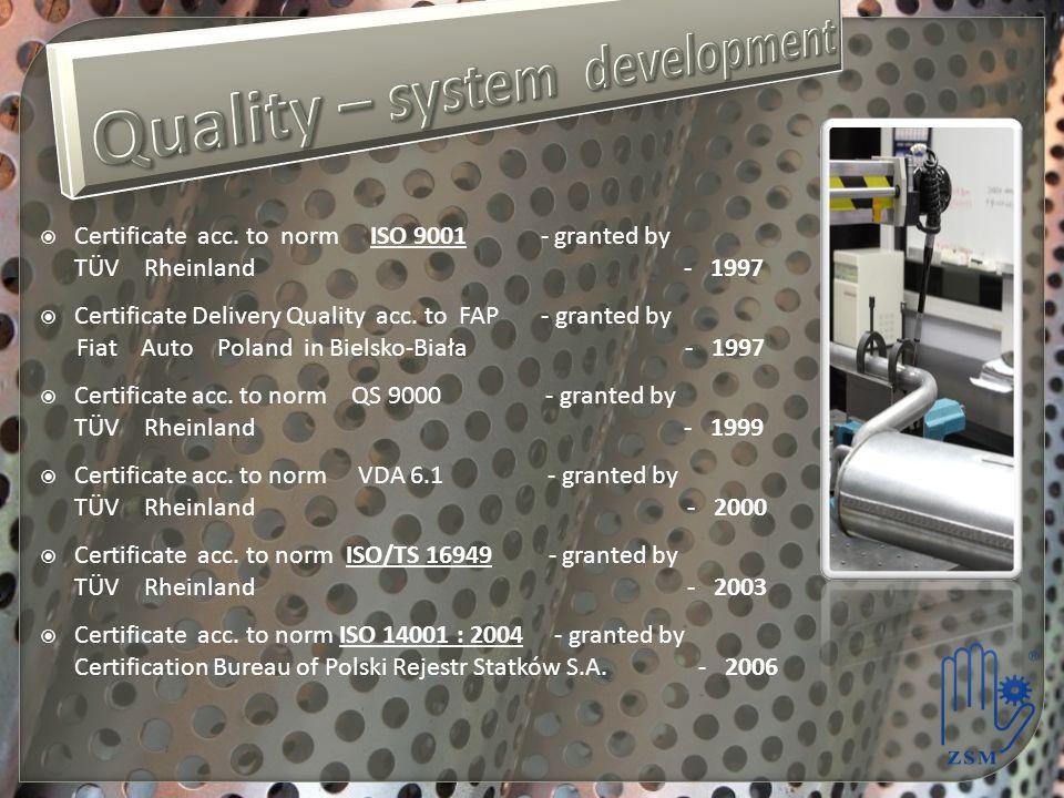 Quality – system development