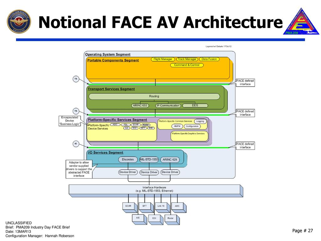 Notional diagram definition choice image how to guide for Notion architecture