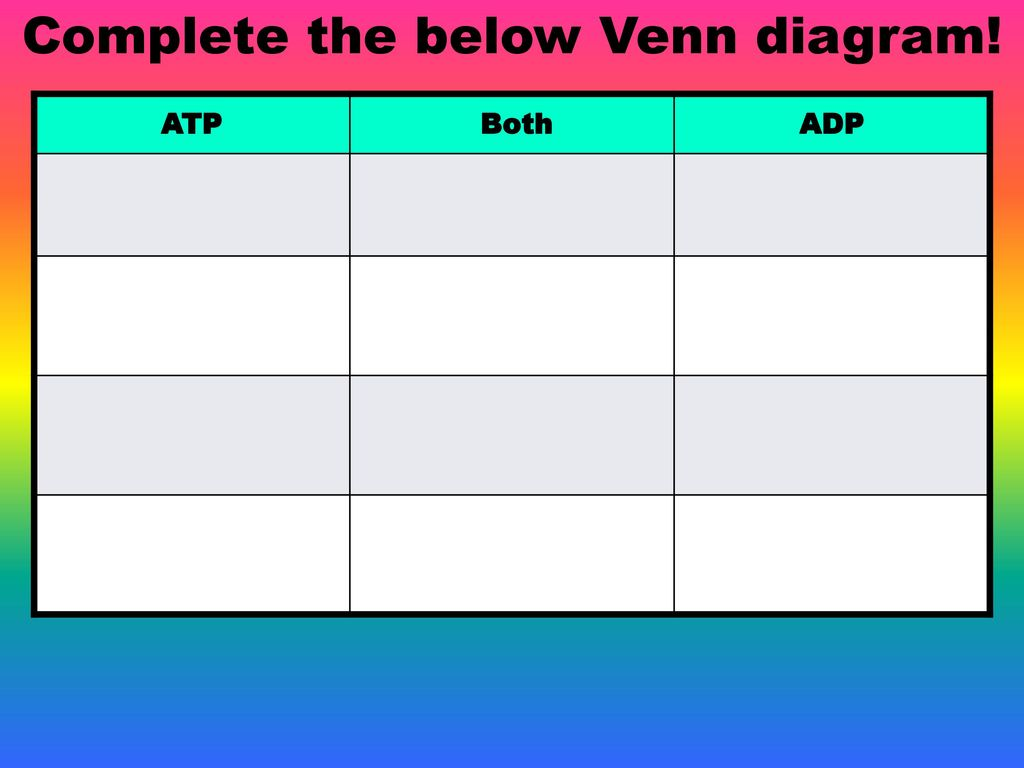 Today is your workday for your ia ppt video online download 27 complete the below venn diagram pooptronica