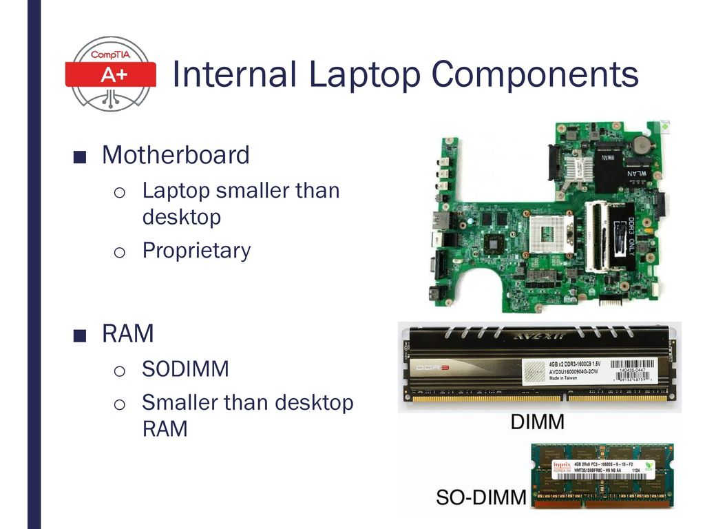 Internal Laptop Components