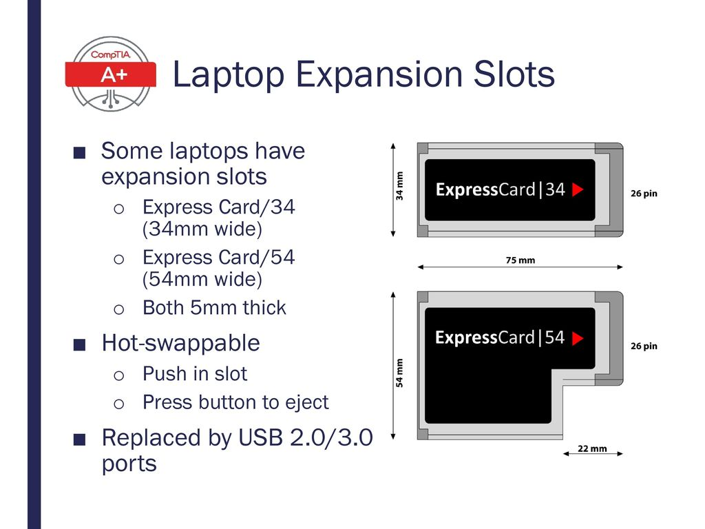 Laptop Expansion Slots
