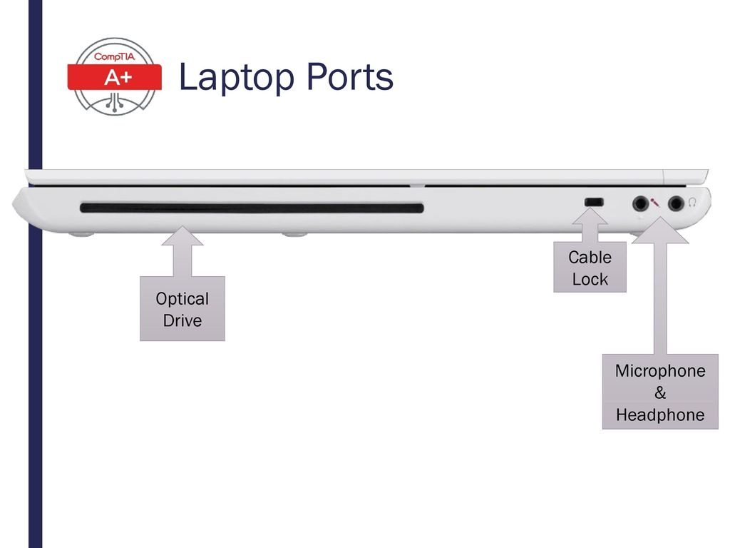 Laptop Ports Cable Lock Microphone & Headphone Optical Drive
