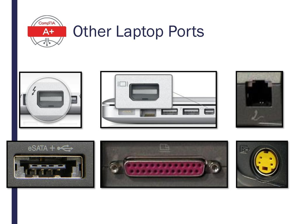 Other Laptop Ports