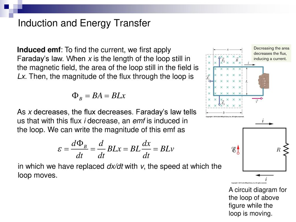 Induction And Inductance Ppt Download Wiring Diagram Dashed Line 38 Energy Transfer