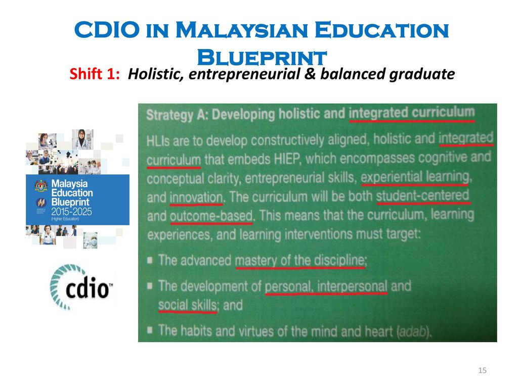 Enhancing tvet graduates 21st century skills through an cdio in malaysian education blueprint malvernweather Gallery