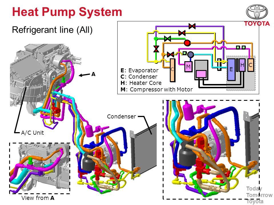 Heat Pump System Refrigerant line (All) E H M M H C E: Evaporator