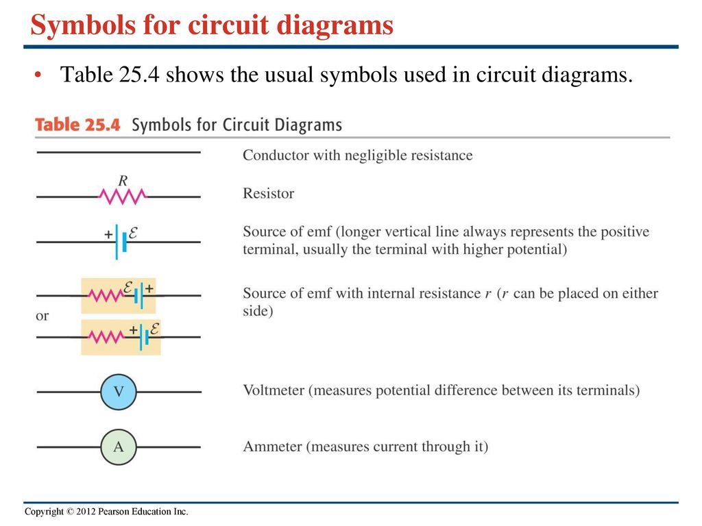 Symbol for emf images symbol and sign ideas electromotive force symbol image collections symbol and sign ideas symbol for circuit dolgular battery symbol for biocorpaavc