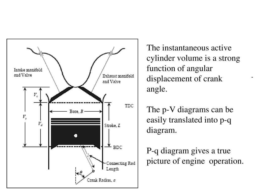 Boat Motor Diagram likewise Article together with US4768493 moreover bustor additionally 12187202. on air cooled gas engines