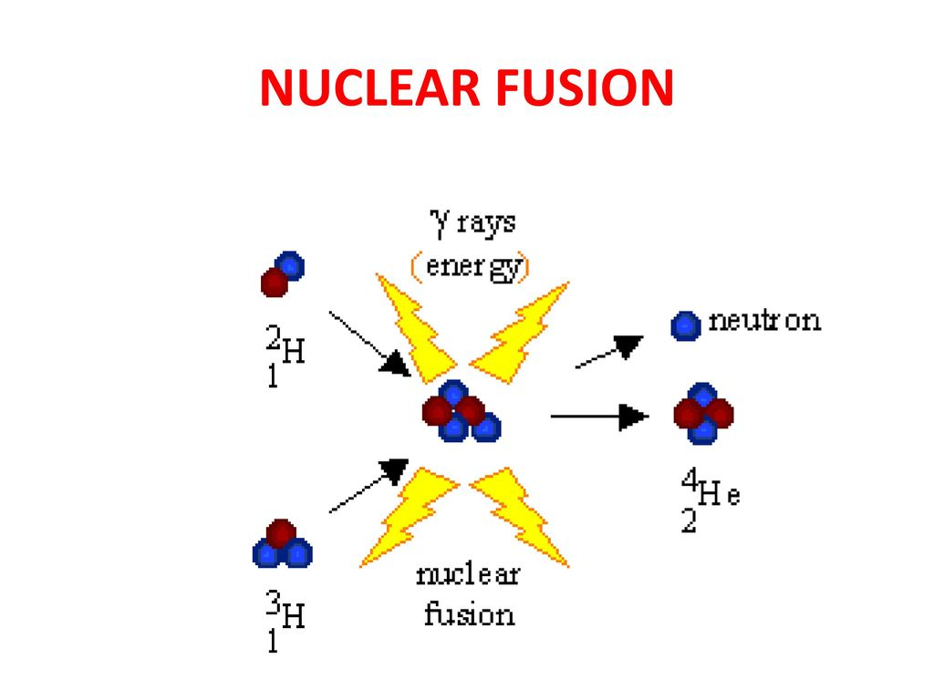 Nuclear chemistry ppt download 71 nuclear fusion pooptronica Image collections