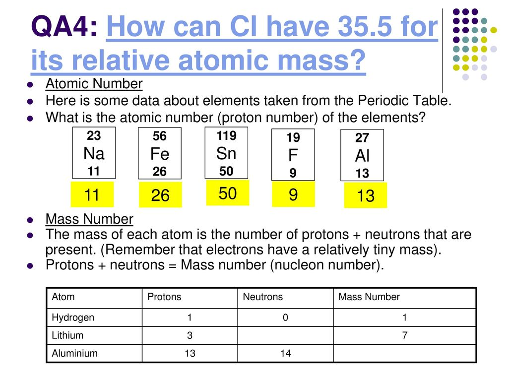 Quantitative analytical ppt download qa4 how can cl have 355 for its relative atomic mass urtaz Image collections