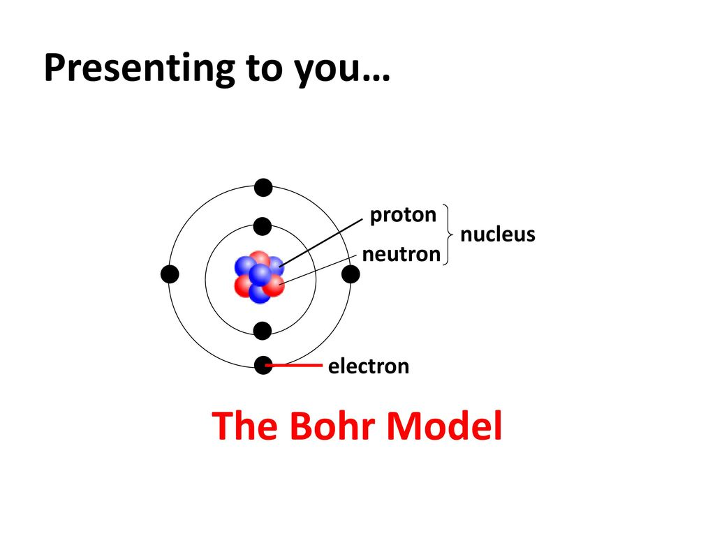 Can you recall what is matter ppt download 12 presenting to you electron proton neutron nucleus the bohr model gamestrikefo Choice Image