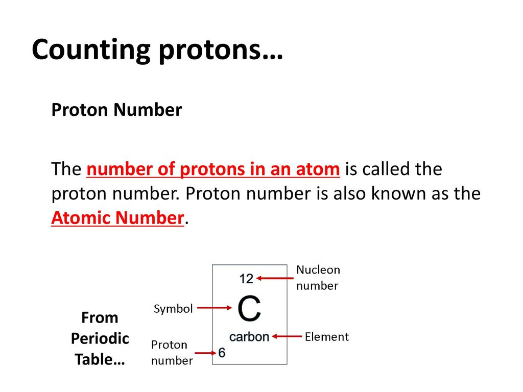 Can you recall what is matter ppt video online download from periodic table counting protons proton number gamestrikefo Choice Image