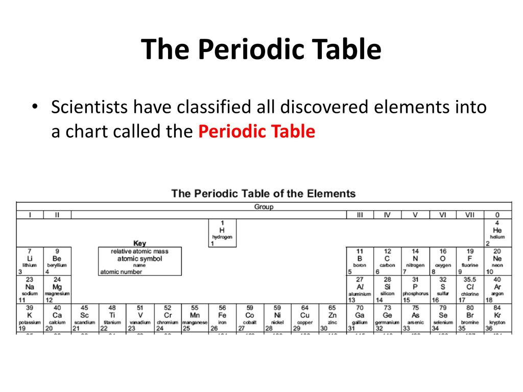 Chromium on the periodic table gallery periodic table images manganese on periodic table choice image periodic table images chromium on the periodic table gallery periodic gamestrikefo Images
