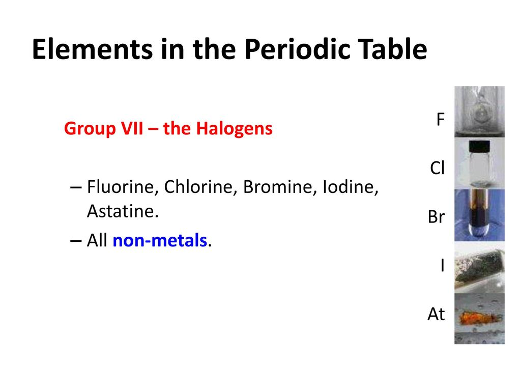The periodic table chapter ppt swot analysis of a coffee shop cl in periodic table images periodic table images elements in the periodic table cl in periodic tablehtml the periodic table chapter ppt gamestrikefo Images