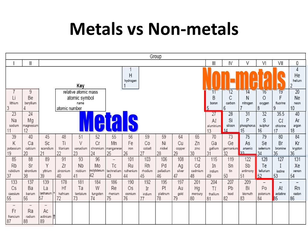 Metals vs nonmetals periodic table gallery periodic table images metal non metal semimetal periodic table choice image periodic metal non metal semimetal periodic table choice gamestrikefo Image collections