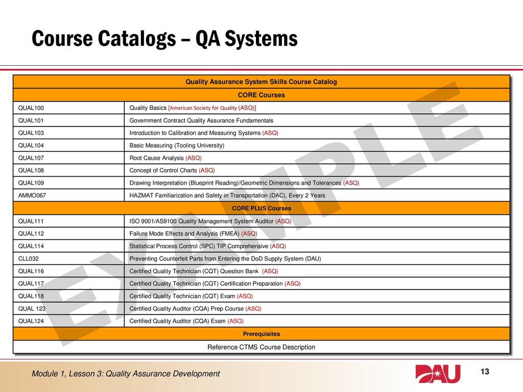 Lesson 3 quality assurance development ppt download 13 course xflitez Choice Image