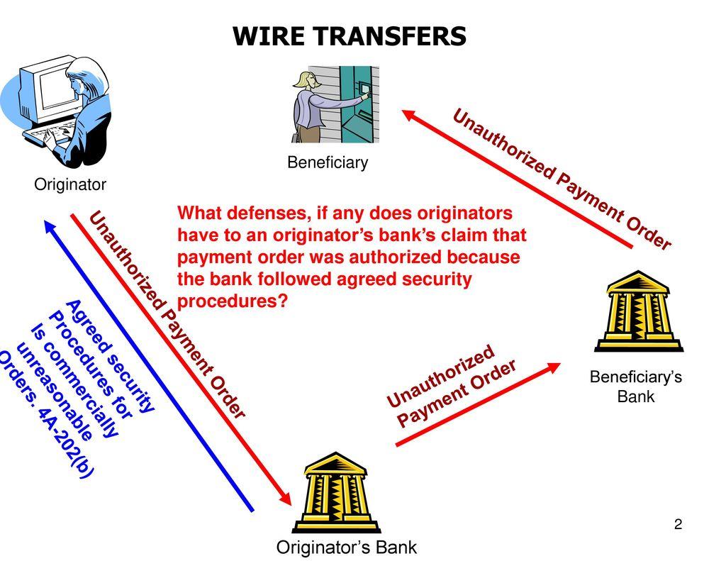 Jpmorgan Chase Wire Transfer Authorization Template - Dolgular.com