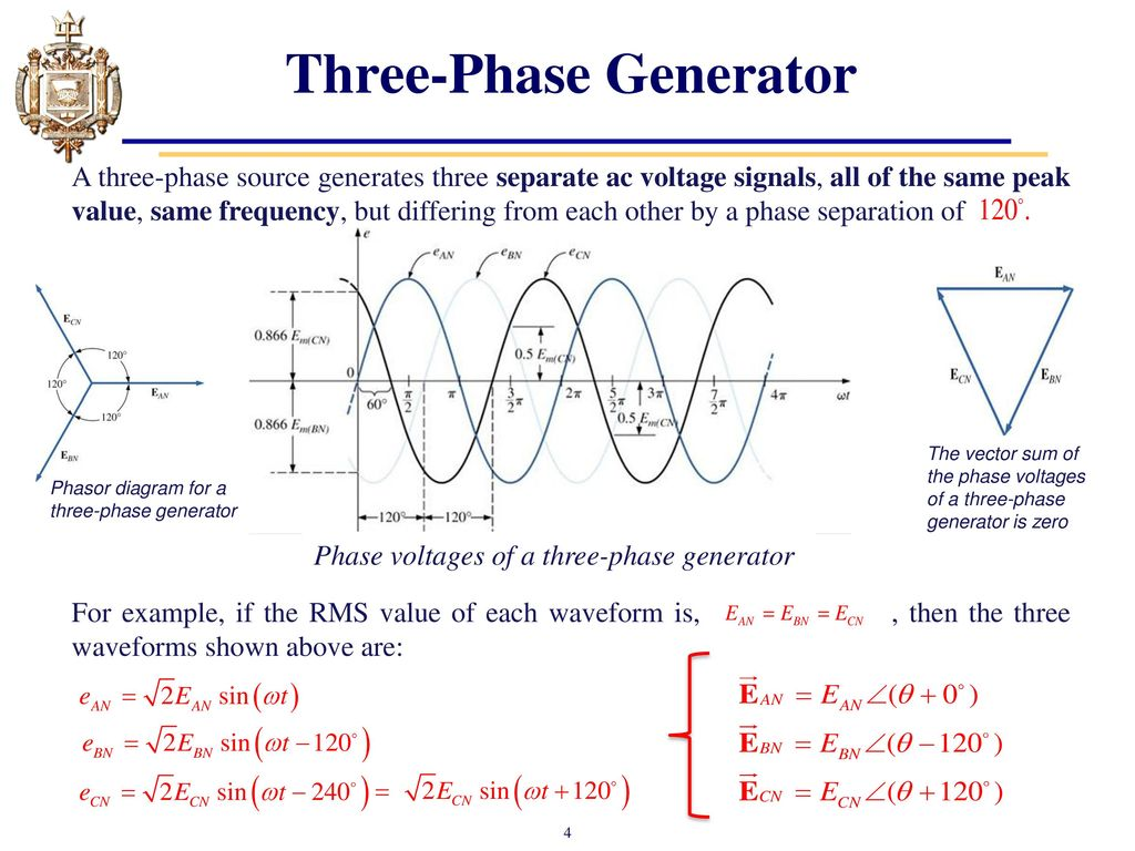 Colorful three phase generator diagram photos best images for yamada 5 7kw three phase vacuum breaker wiring diagram asfbconference2016 Gallery