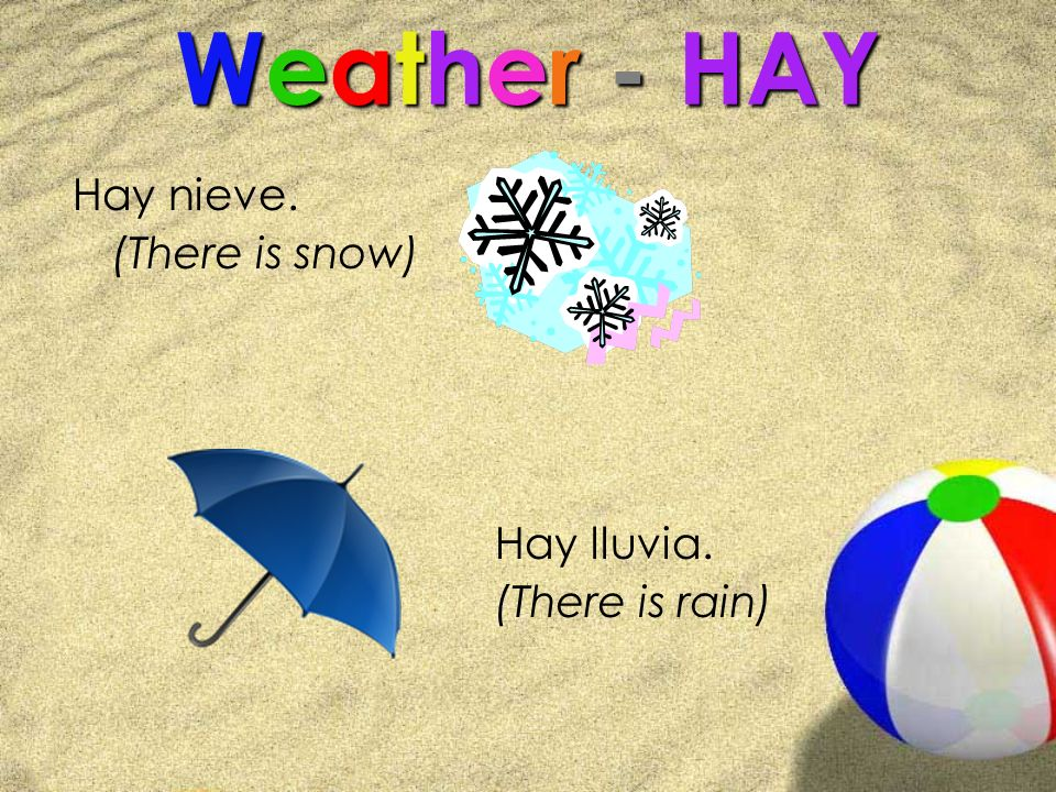 Weather - HAY Hay nieve. (There is snow) Hay lluvia. (There is rain)