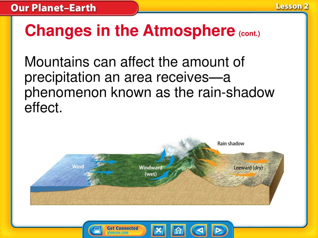 Lesson 2 Interactions of Earth Systems Chapter Wrap-Up - ppt download