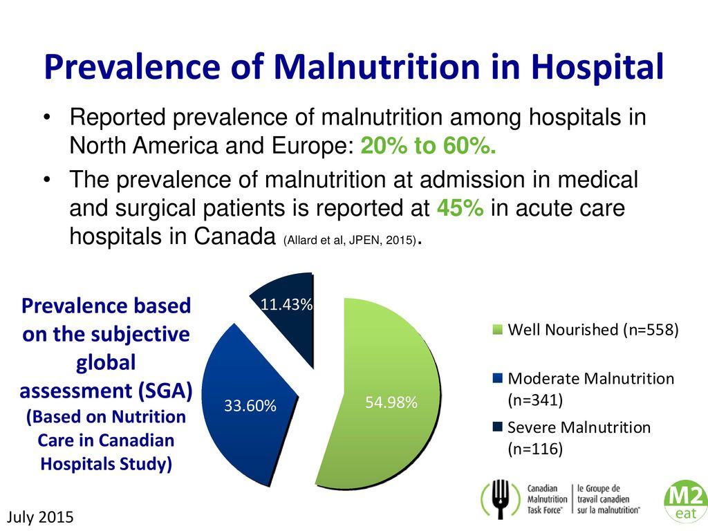 malnutrition nursing theory and nutritional status Questionnaire can be used as part of a needs assessment before implementing  best  staff regarding nutrition care (study 1) (2) to assess the  based on a 30- bed unit with approximately 30 nurses (full and part time) and 60 staff   contento, i nutrition education: linking research, theory and practice,.