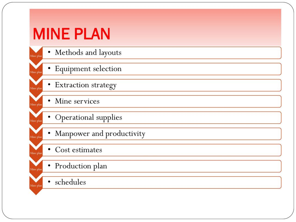 Mine Planning And Design Ppt Download