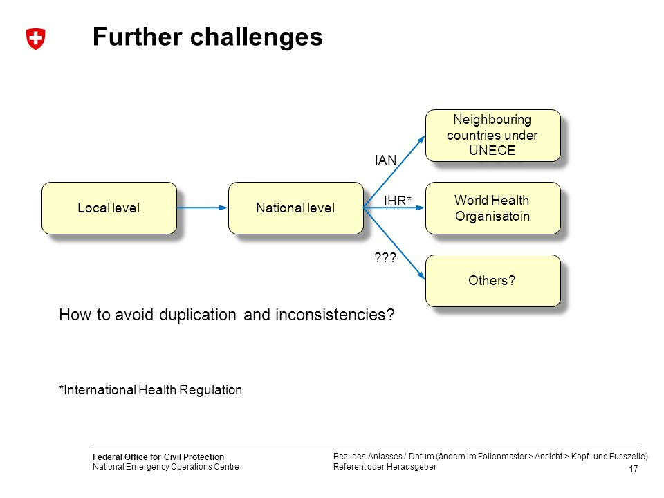 Further challenges How to avoid duplication and inconsistencies