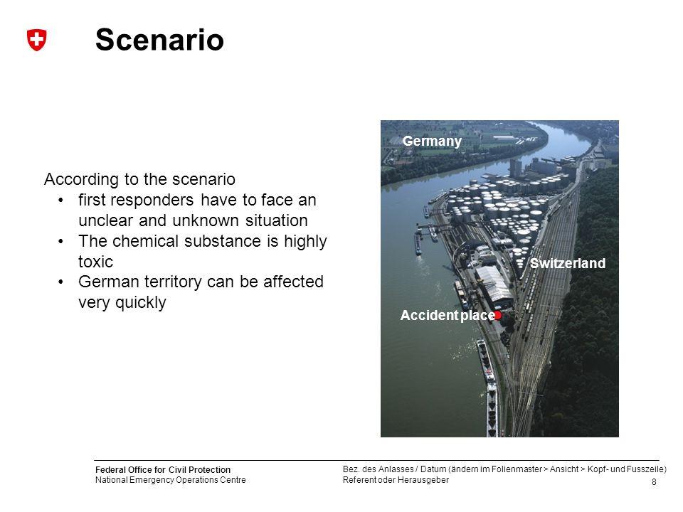 Scenario According to the scenario