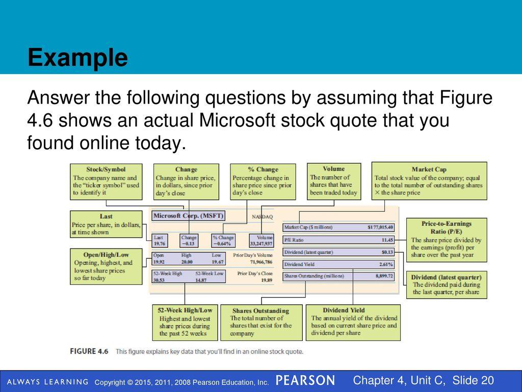 C Stock Quote Managing Money Ppt Download