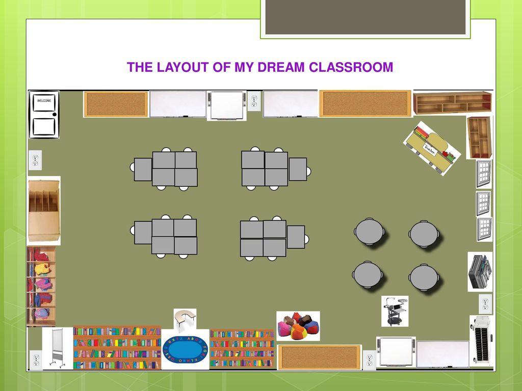 Classroom Design Software Download ~ My dream classroom by anna gorecki ppt download
