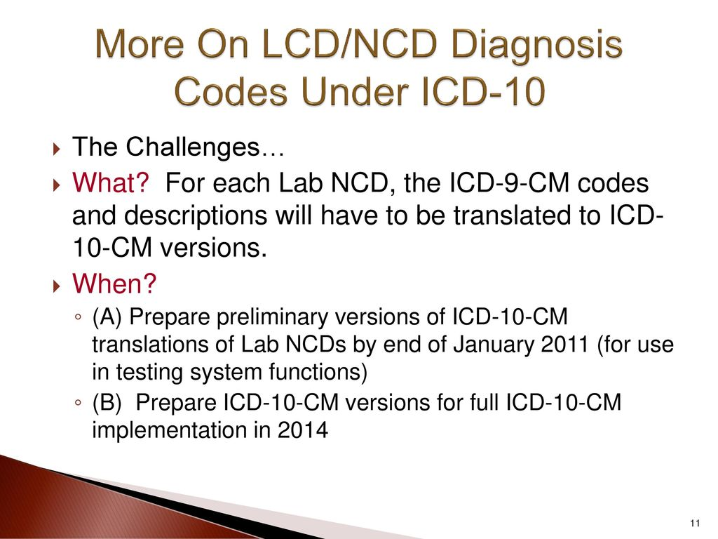 Icd 10 changes everything in the revenue cycle ppt download more on lcdncd diagnosis codes under icd 10 1betcityfo Gallery