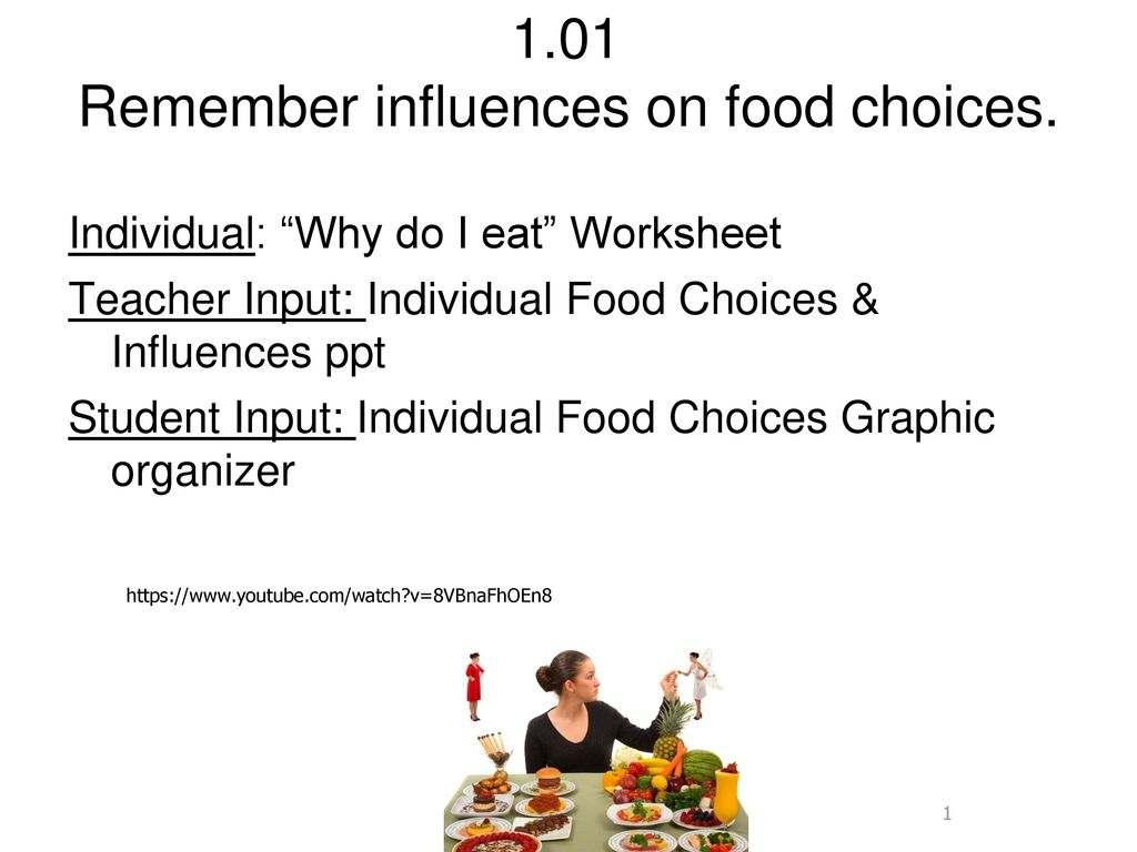 1.01 Remember influences on food choices.