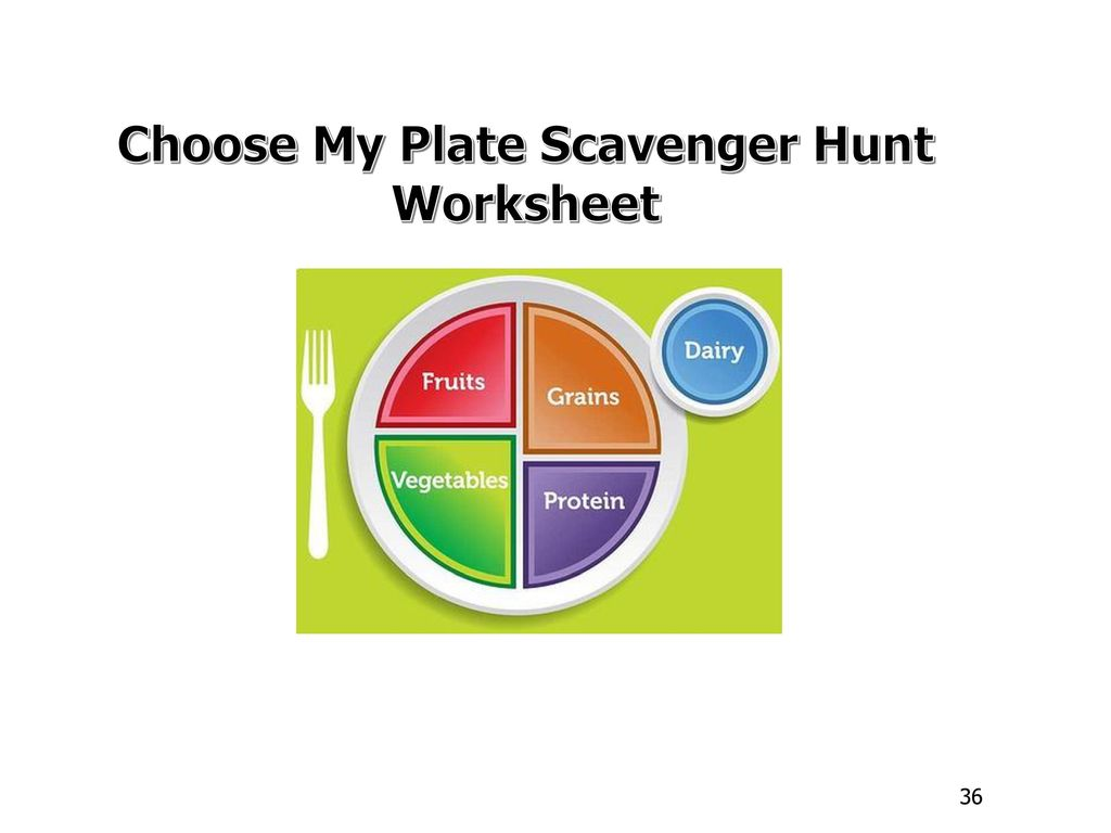 Worksheet. Choose My Plate Scavenger Hunt