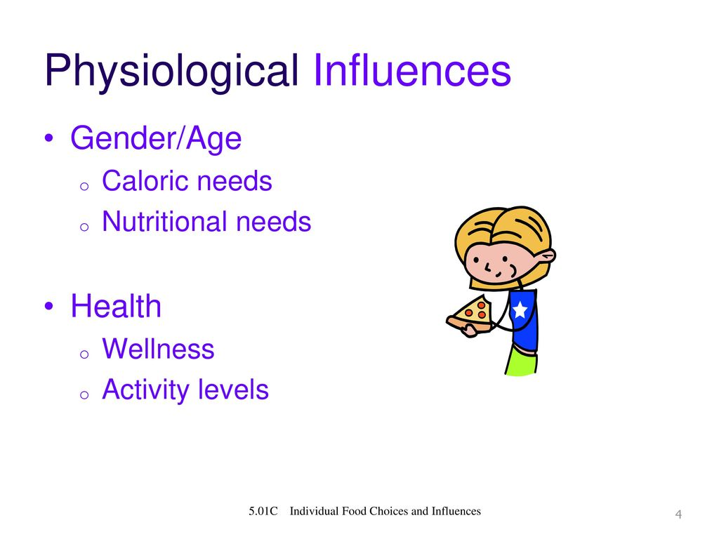 6 Physiological Influences