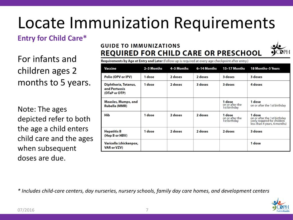 preschool immunization requirements instructor guide version 2 0 instructor notes ppt 154