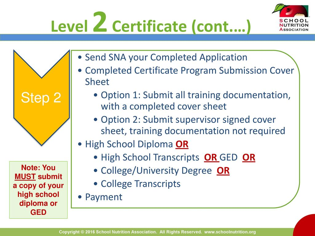 Etrade options level 2 requirements