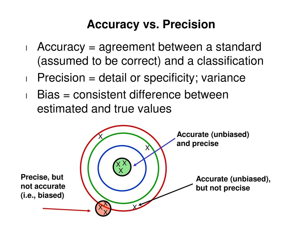 worksheet Accuracy Vs Precision Worksheet 26 classification accuracy assessment ppt download assessment