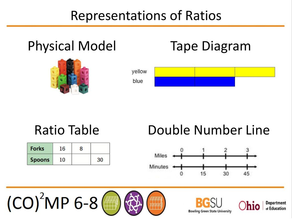 Welcome to day four ppt download 12 representations of ratios physical model tape diagram ratio table double number line pooptronica Images