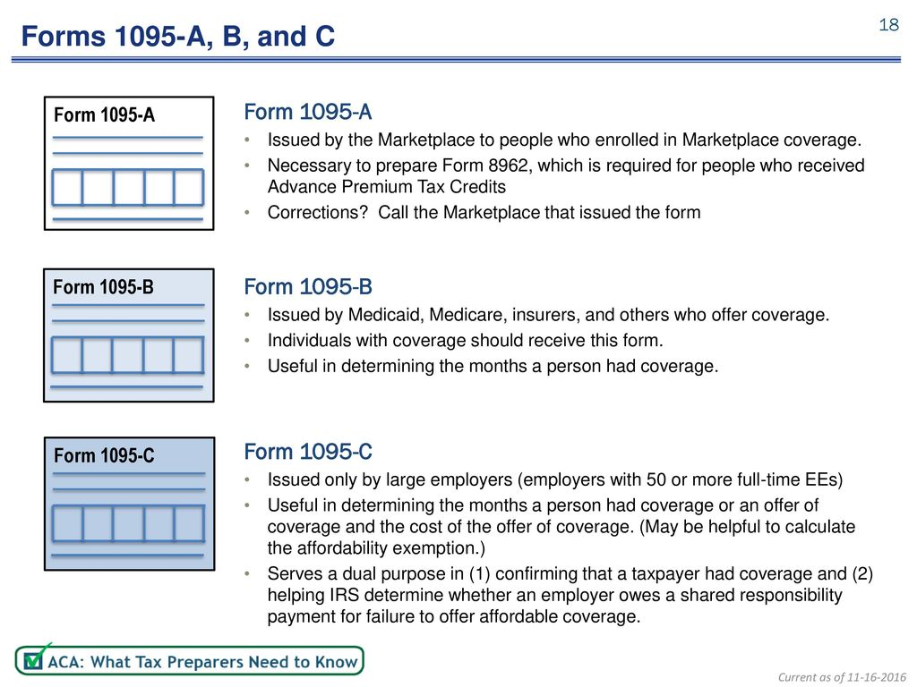 Vitatce advanced topic ppt download 18 forms 1095 a falaconquin