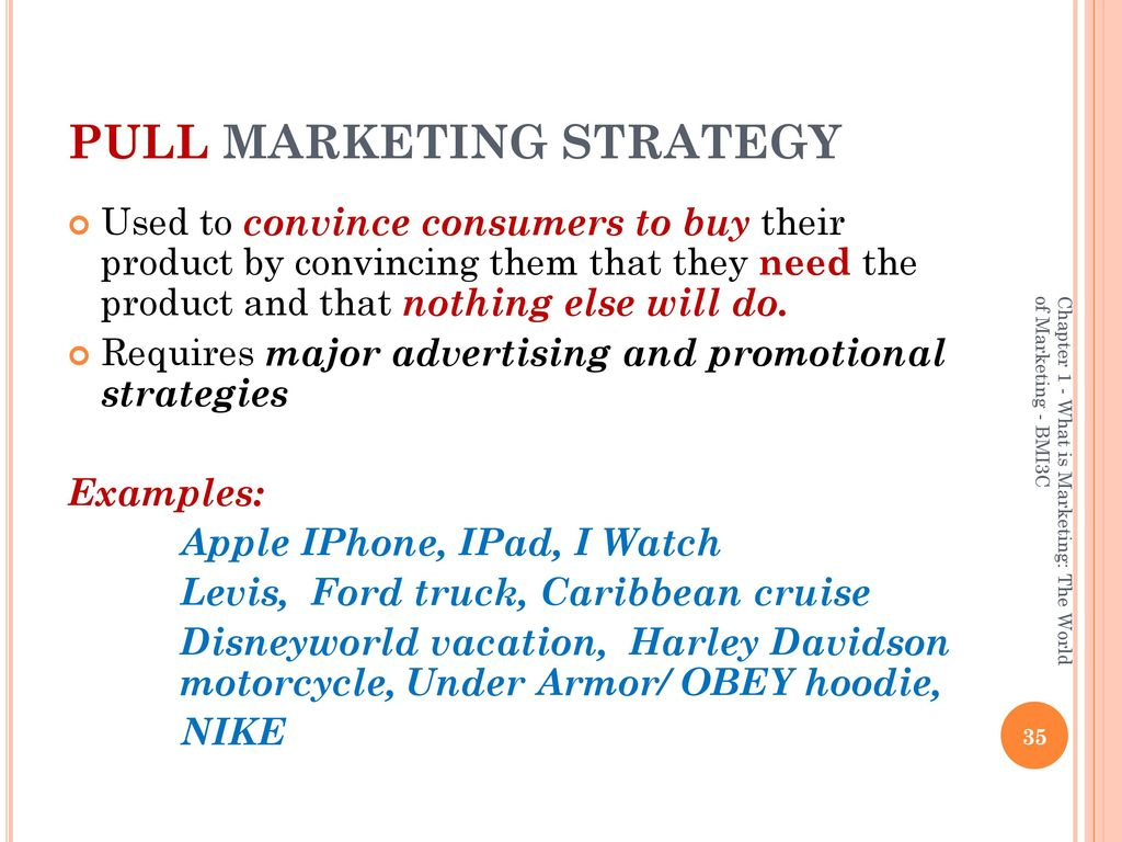 product promotion strategy ppt
