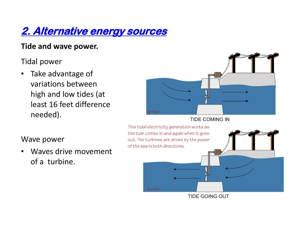 an argument for hydro power as an alternative power source Why we should use more nuclear power as an  fuel than gasoline and there is a very valid argument to increase our use of nuclear power as an energy source.