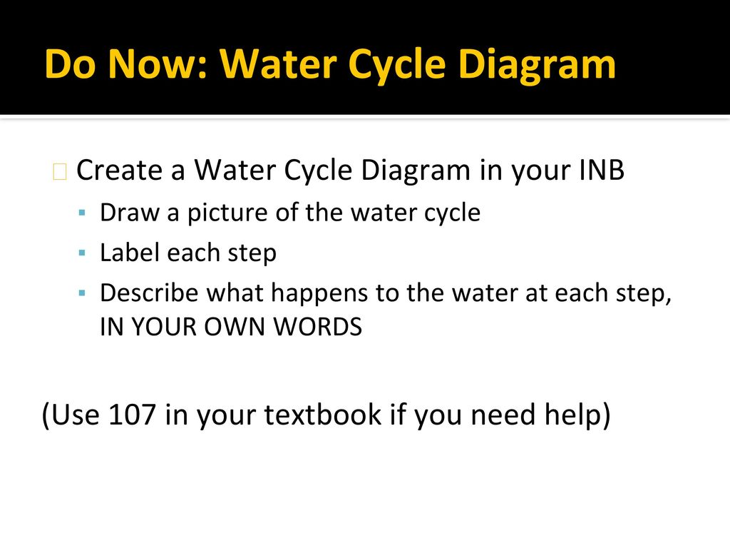 Do Now: Water Cycle Diagram