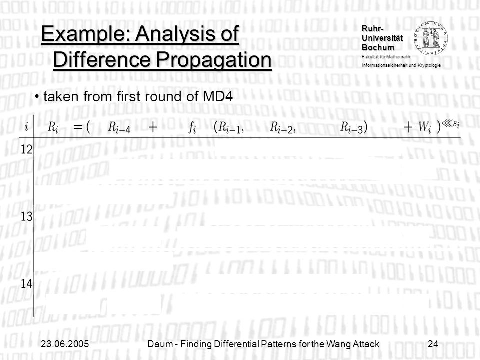 Example: Analysis of Difference Propagation