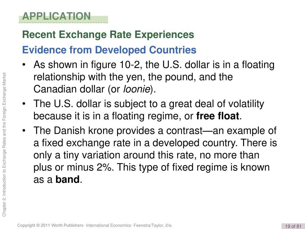 exchange rate of danish