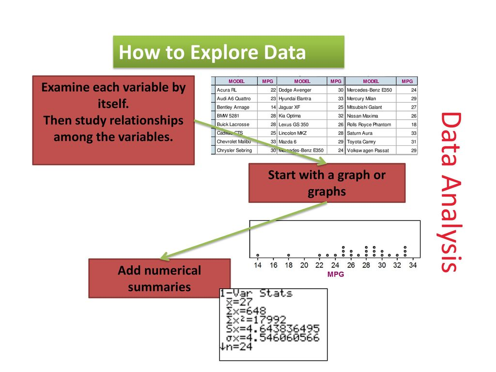how to start learning data analysis