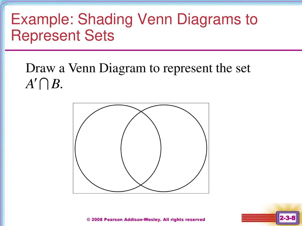 2008 pearson addison wesley all rights reserved ppt download example shading venn diagrams to represent sets pooptronica