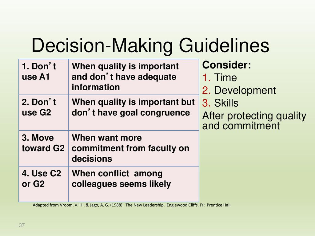 decisions are the guidelines to decision making.