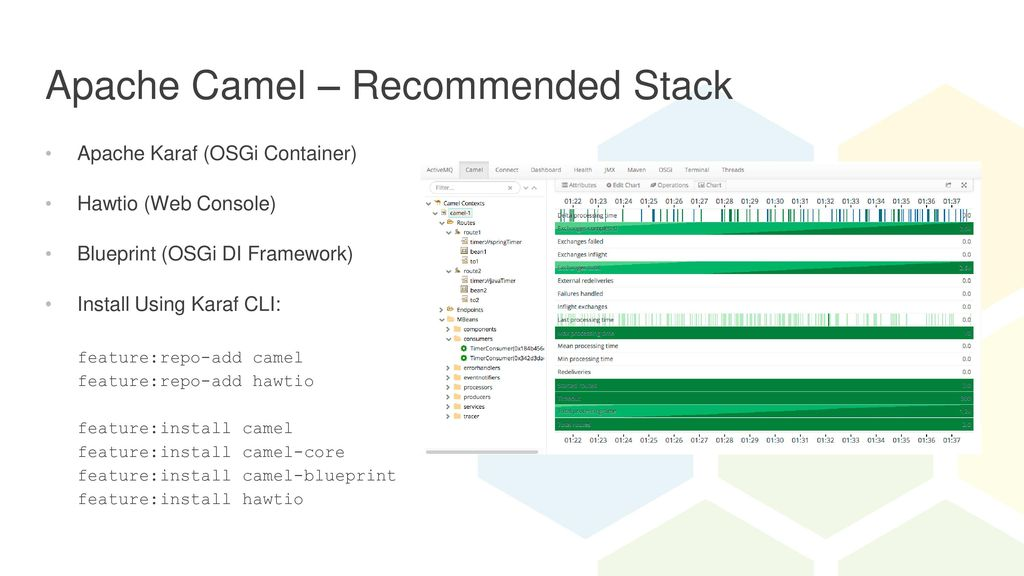 Alfresco two way sync with apache camel ppt download apache camel recommended stack malvernweather Image collections